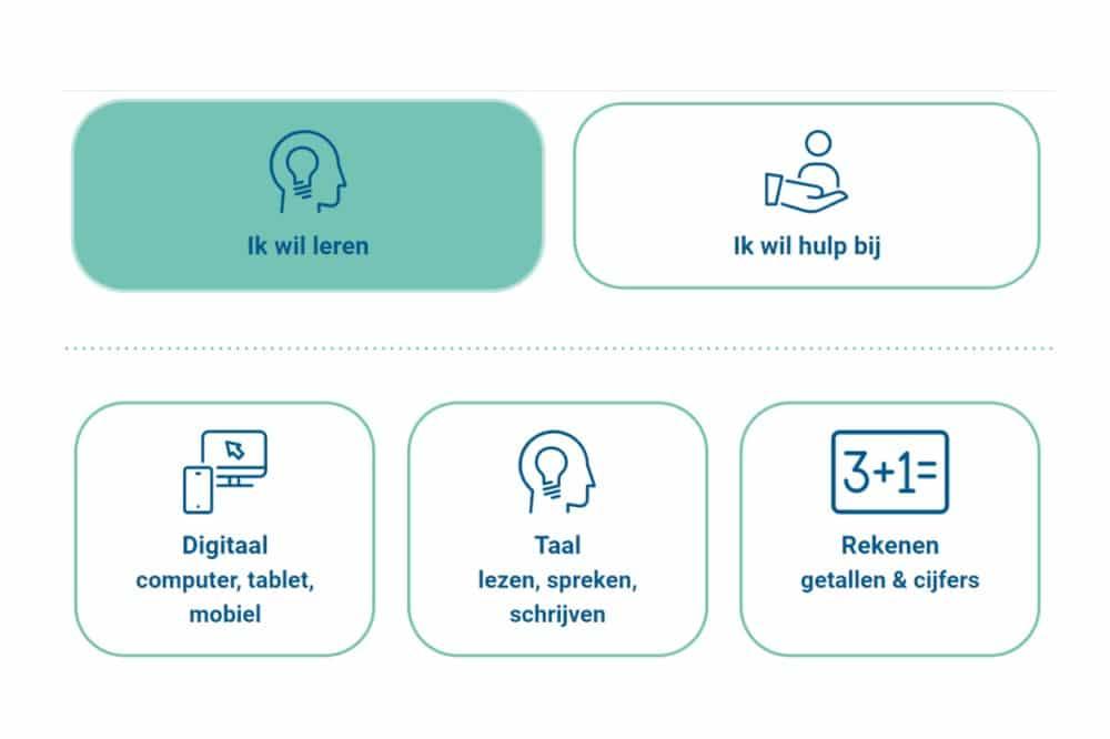 Screenshot dat laat zien hoe de beslisboom op dordrecht.hetinformatiepunt.nl eruitziet